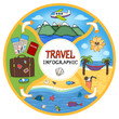 Circular travel infographic flow chart
