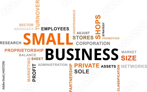 word cloud - small business