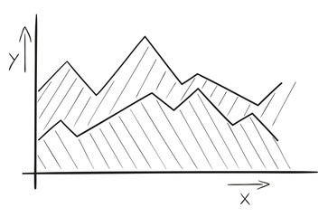 sketch of the area chart