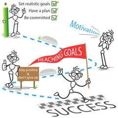 Conceptual, vector stickman path to reaching goals successfully