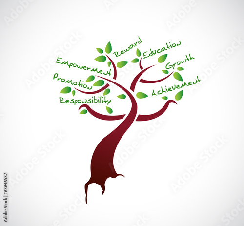motivation tree illustration design