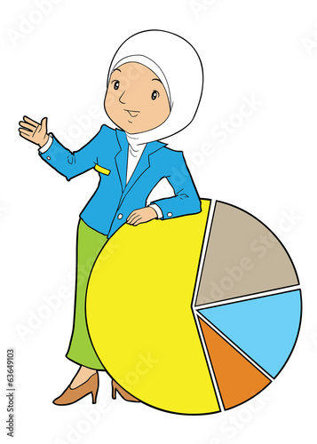 Muslim office lady with big pie chart