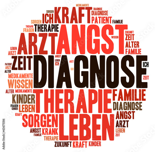 Word Cloud Diagnose Therapie