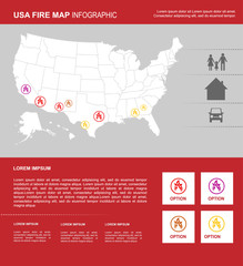 Fire infographic map of usa