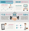Business infographics elements , eps10 vector format