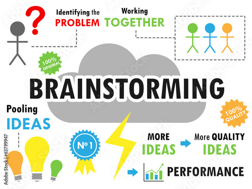 """BRAINSTORMING"" Sketch Notes (ideas teamwork creativity success)"