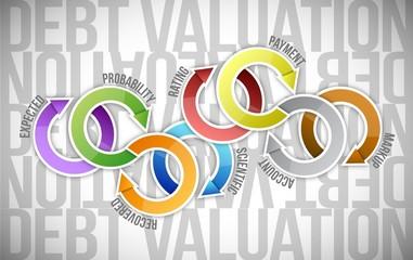 debt valuation cycle diagram illustration design