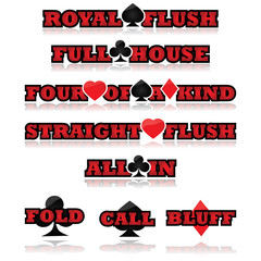 Poker expressions