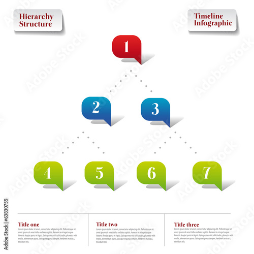 Hierarchy structure Infographic timeline report template