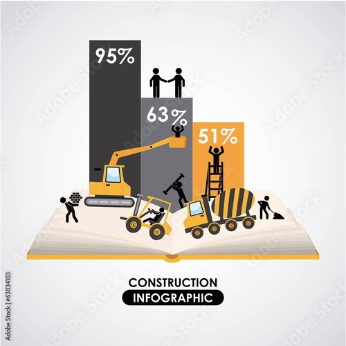 Construction design