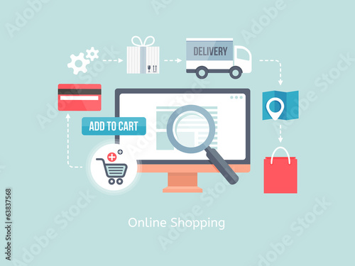 buying online and e-commerce
