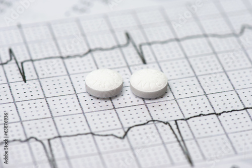 Electrocardiograph and Aspirin