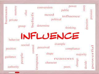 Influence Word Cloud Concept on a Whiteboard