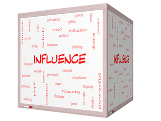 Influence Word Cloud Concept on a 3D cube Whiteboard