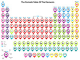 Periodic table of elements with pointer shapes poster