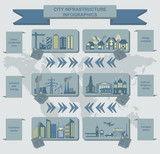 Set of elements infrastructure city, vector infographics poster