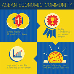 ASEAN economic community