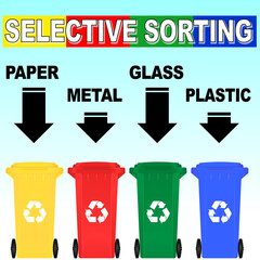 Vector selective sorting rules