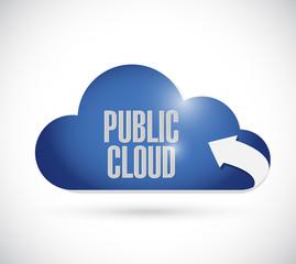 public cloud illustration design