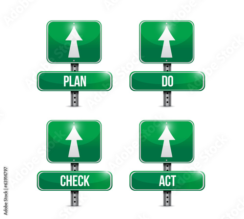 plan, do, check, act signs illustration design