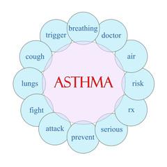 Asthma Circular Word Concept