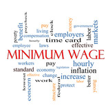 Minimum Wage Word Cloud Concept poster