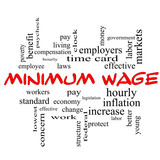 Minimum Wage Word Cloud Concept in red caps poster