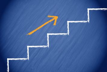 Der Erfolg - das Business Konzept