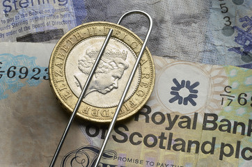 Pound Scots Pound sterling Punt steirling
