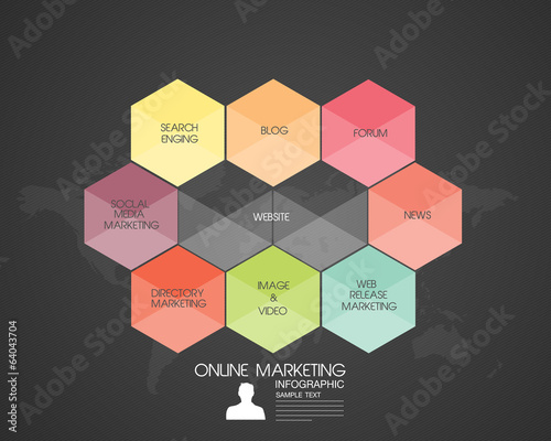 Marketing plan Online