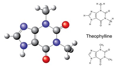Structural chemical formula and model of theophylline molecule