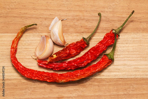 Red hot pepper.