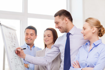 business team discussing something in office