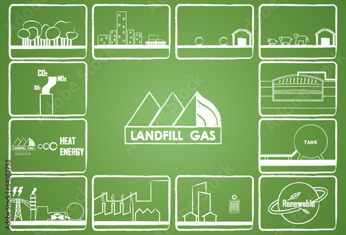 landfill gas energy