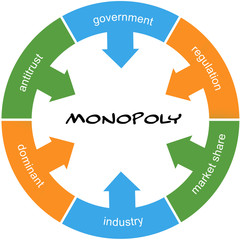 Monopoly Word Circle Concept Scribbled