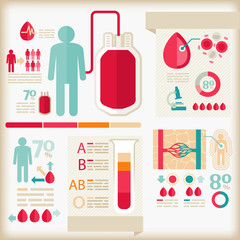 info-graphics of healthcare/blood