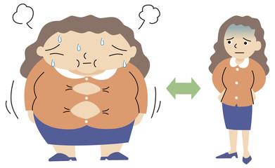 服がピチピチになるぐらいに太る女性