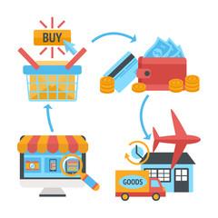 Online internet website shopping icons set