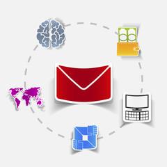 social concept: envelope, computer, brain, wallet