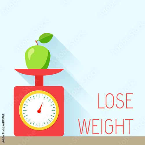 Weight poster diet