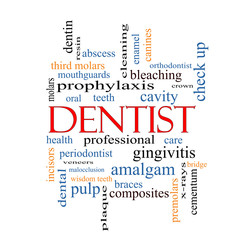 Dentist Word Cloud Concept