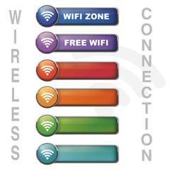 wifi zone Button/Icon Info