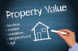 Property Value - Real Estate Concept - 64252998