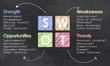 Definition on SWOT on Blackboard