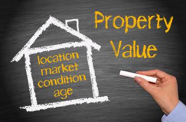 Property Value - Real Estate