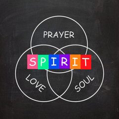 Spiritual Words Include Prayer Love Soul and Spirit