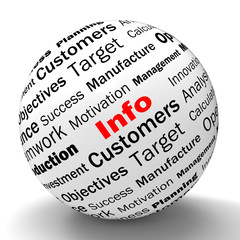 Info Sphere Definition Means Customer Service And Assistance