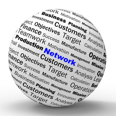 Network Sphere Definition Means Global Communications And Online
