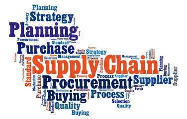 Word Cloud Supply Chain