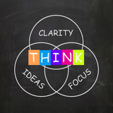 Words Show Clarity of Ideas Thinking and Focus poster